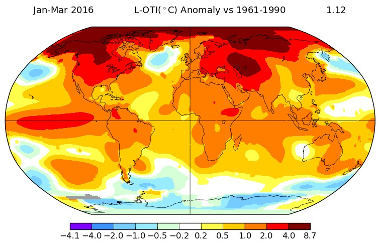Figure 2: Observation based global surface temperature anomalies for Jan-Mar (2016) in °C with respect to a 1961-1990 base year. Credit: GISTEMP Team, 2016: GISS Surface Temperature Analysis (GISTEMP). NASA Goddard Institute for Space Studies. Dataset accessed 2016-10-15 at http://data.giss.nasa.gov/gistemp/ [Hansen et al., 2010].