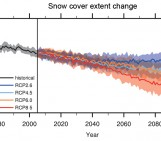 Image of the Week: Changes in Snow Cover