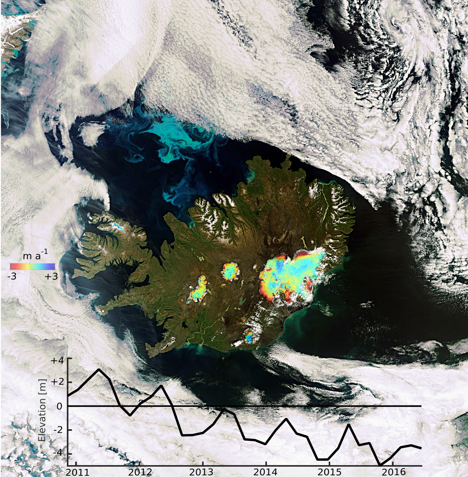 Image of the Week – Icelandic glaciers monitored from space!