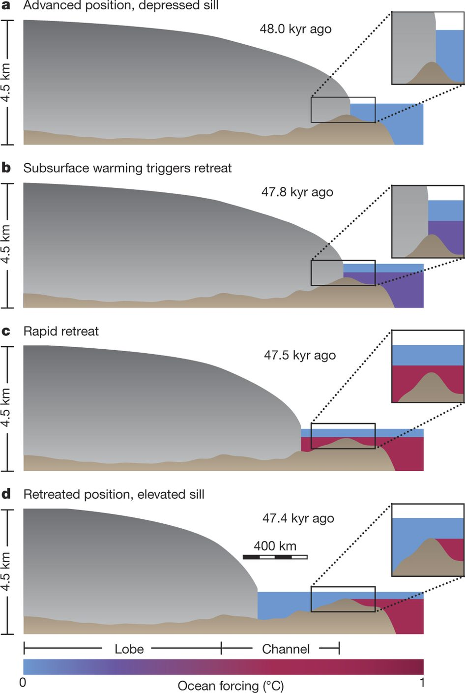 Image of The Week – The Pulsating Ice Sheet!