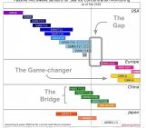 Image of the Week – The Gap, the Bridge, and the Game-changer