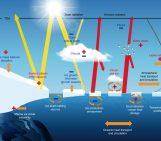 Image of the Week – Climate feedbacks demystified in polar regions
