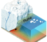 Water plumes are tickling the Greenland Ice Sheet