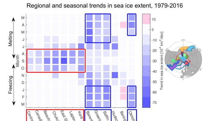 Image of the Week — Seasonal and regional considerations for Arctic sea ice changes