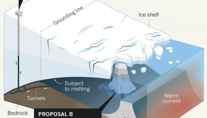 Image of the Week – Delaying the flood with glacial geoengineering