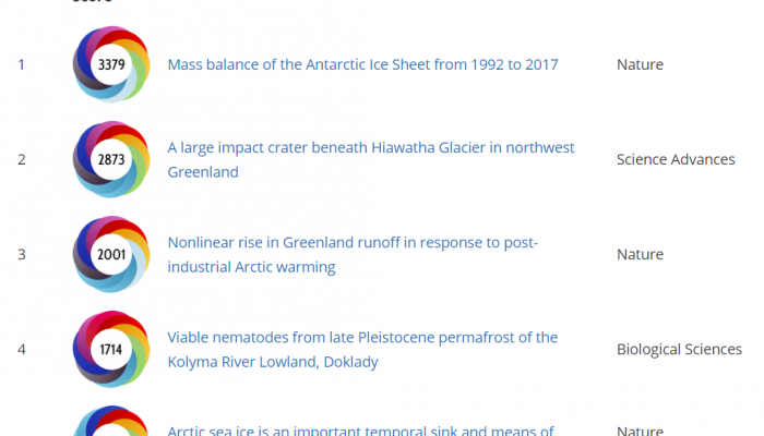 Image of the Week – Cryo Connect presents: The top 50 media-covered cryosphere papers of 2018