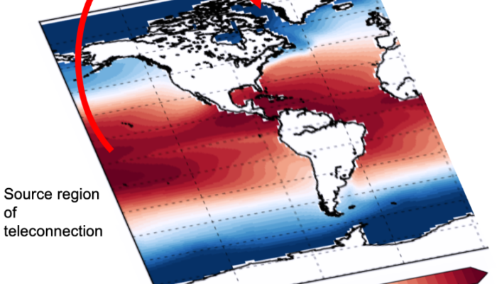 Climate Change & Cryosphere – The tropical fingerprint in Arctic climate