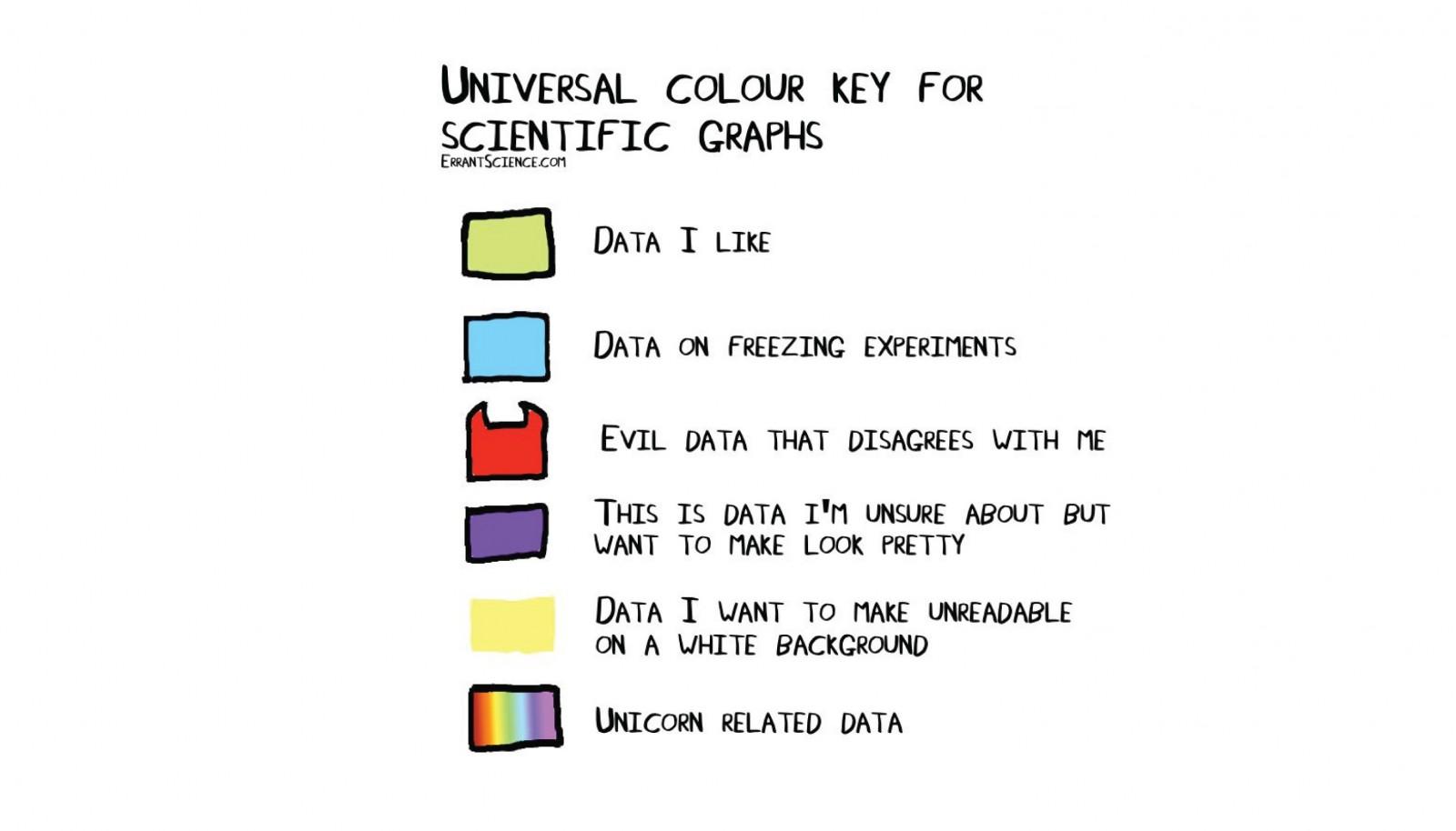 Geodynamics The Rainbow Colour Map Repeatedly Considered Harmful