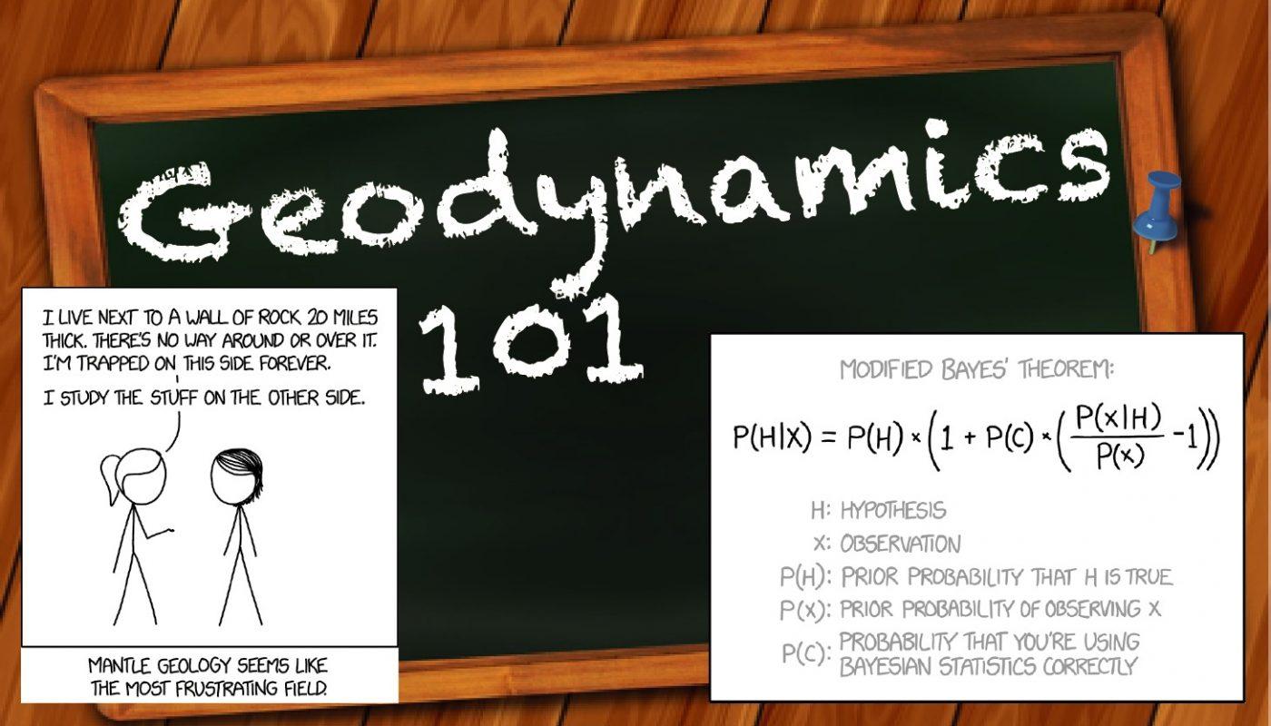 Geodynamics | Inversion 101 to 201 – Part 2: The inverse