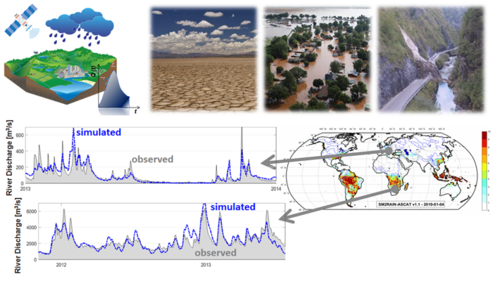 How satellites measuring soil moisture provide a new understanding of rainfall patterns