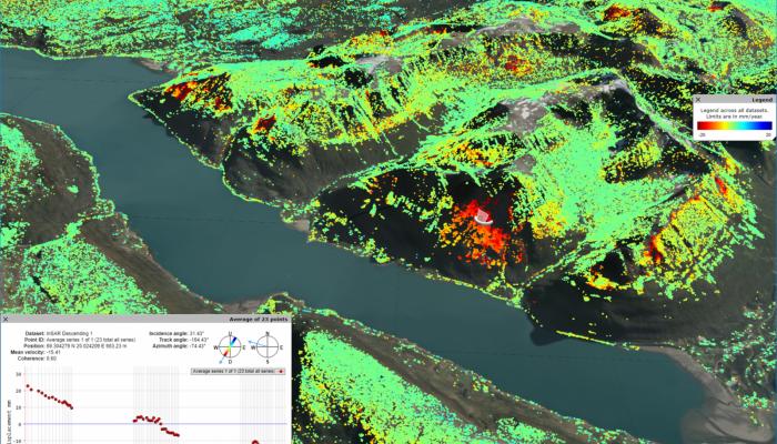 InSAR Norway: the big eye on Norwegian unstable rock slopes