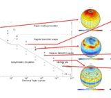 "NPG Paper Highlight: ""Baroclinic and barotropic instabilities in planetary atmospheres: energetics, equilibration and adjustment"""