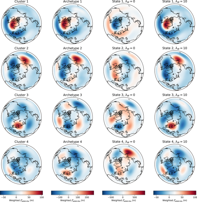 "NPG Paper of the Month: ""Applications of matrix factorization methods to climate data"""