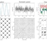 """NPG Paper of the Month: """"Recurrence analysis of extreme event-like data"""""""