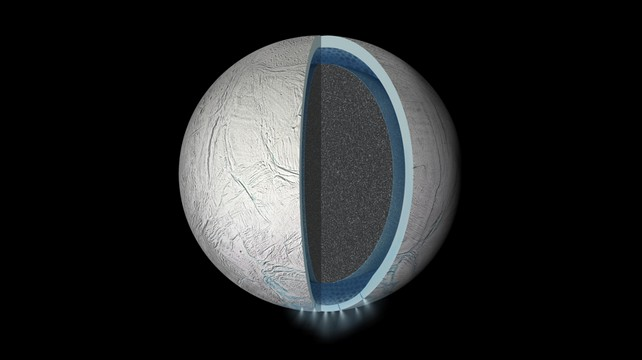 Schematic of the interior of Enceladus with icy crust, ocean and solid core. Royal Observatory of Belgium researchers think that Dione may also have a subsurface ocean (NASA/JPL-Caltech/Space Science Institute.