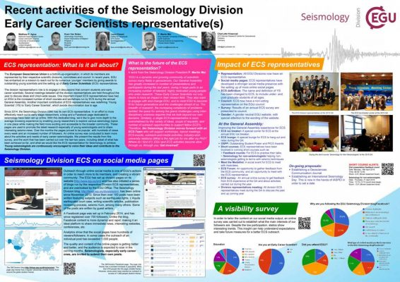 Recent activities of the Seismology Division Early Career Scientists representative(s)