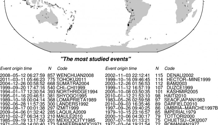 A bibliography of seismic events