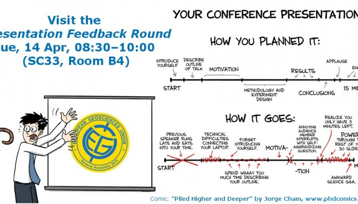 Afraid to present? Practice your talk at EGU