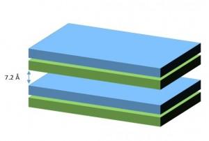 Structure of kaolinite.