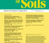 TOP-30 papers in the TOP-10 journals of the SOIL SCIENCES category (IV): BIOLOGY AND FERTILITY OF SOILS