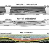 Minds over Methods: Reconstruction of salt tectonic features