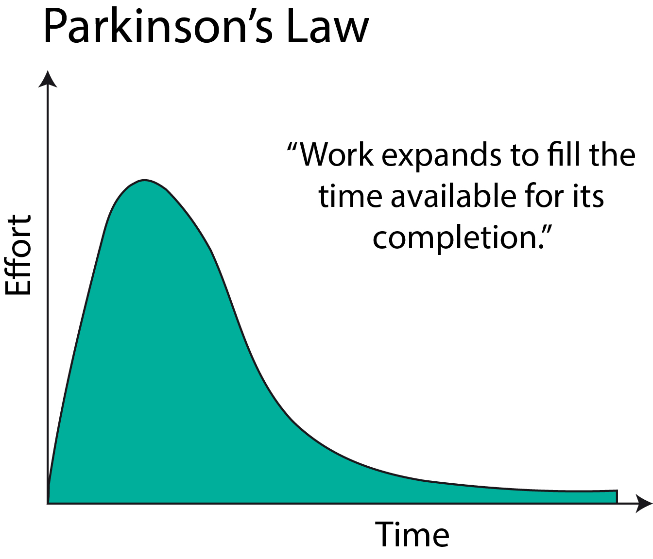 battling parkinsons ux laws - HD1200×1028