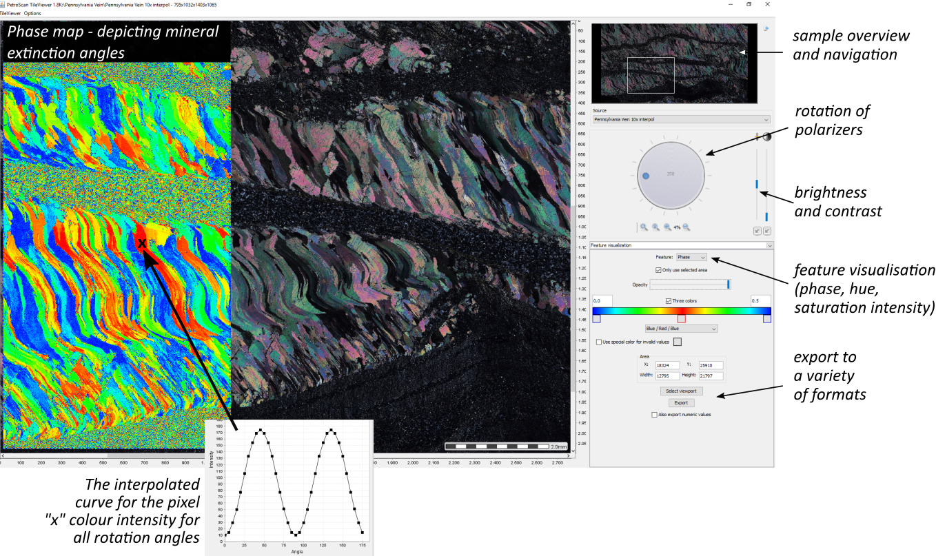 Tectonics and Structural Geology | A blog hosted by the European
