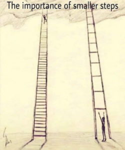 Drawing of two ladders, one on the right with large spacing between the steps and one on the left with a much smaller spacing between the steps. On top of the image is a text that says: 'The importance of smaller steps'.