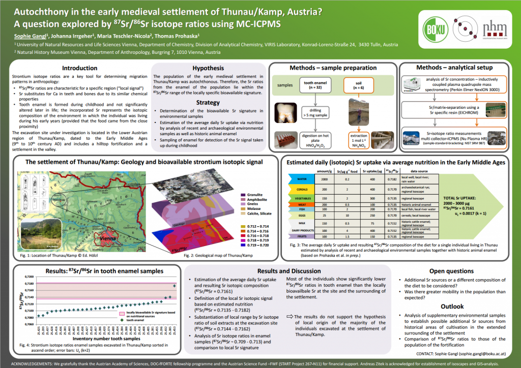 The award-winning poster presented at EGU 2013: ""
