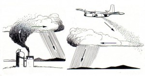 Hot_Topics2_cloudseeding.png