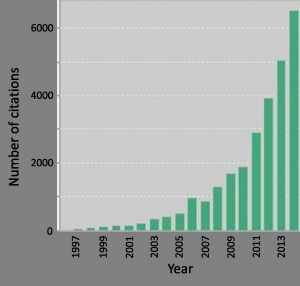 Citation report for two highly productive researchers prepared by N. Arndt using Web of Science.
