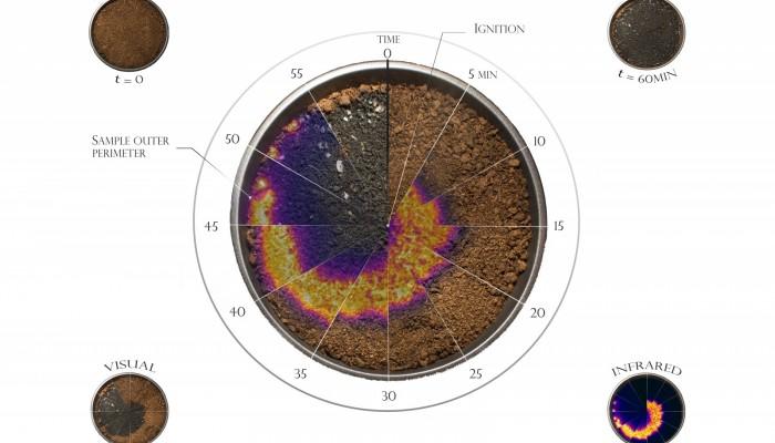 Imaggeo on Mondays: Fire Watch Constellation