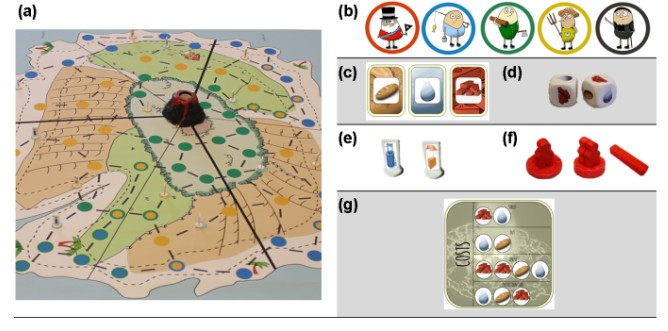 Setup of the game: (a) board game; (b) character cards with from left to right: the mayor, the fisherman, the lumberjack, the farmer and the tour guide; (c) resource cards: bread, water and bricks; (d) resource dice; (e) water well and food market; (f) hut (one chip with one family), house (two chips with two families), and road; (g) cost information card for building new streets, huts, and houses and buying protection cards. Taken from Mossoux, S., et al. (2016).