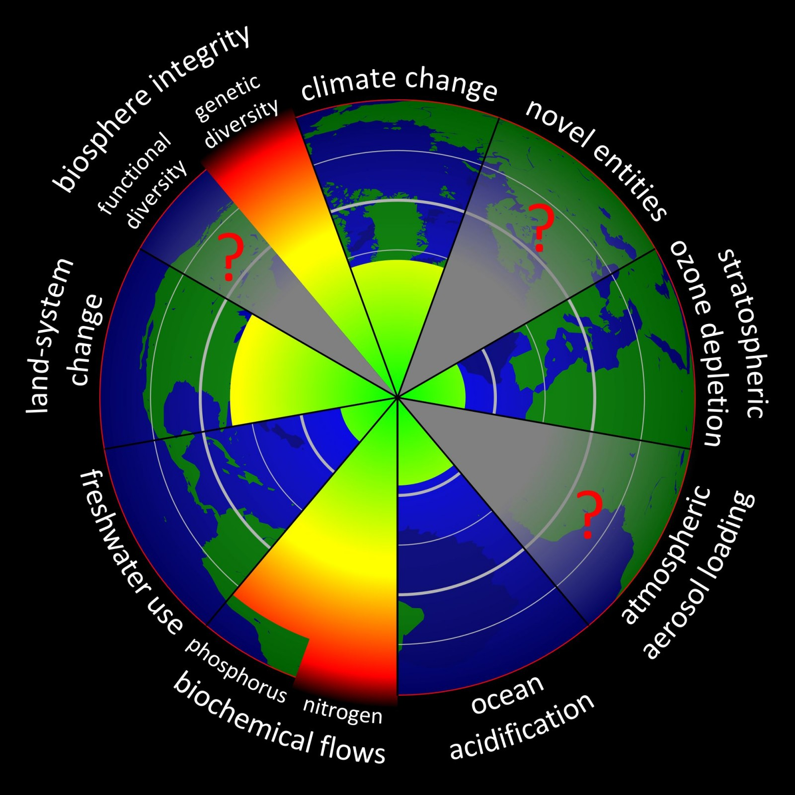 Tipping points that could trigger catastrophic climate change via Wikimedia Commons.