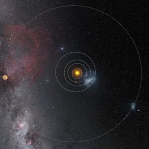 Where will Rosetta be on 30 September? Credit: ESA