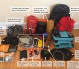 What is in your field rucksack? Backpacking in the wilderness