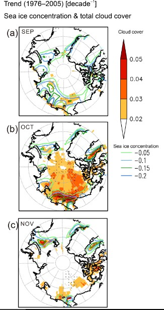 Geographical map of the simulated linear trend in the total cloud cover (shaded) and sea ice concentration (contours) in (a) September, (b) October, and (c) November during the period 1976–2005. The units are decade. From M.Abe at al., 2016