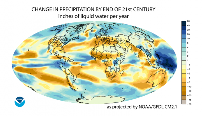 How to forecast the future with climate models
