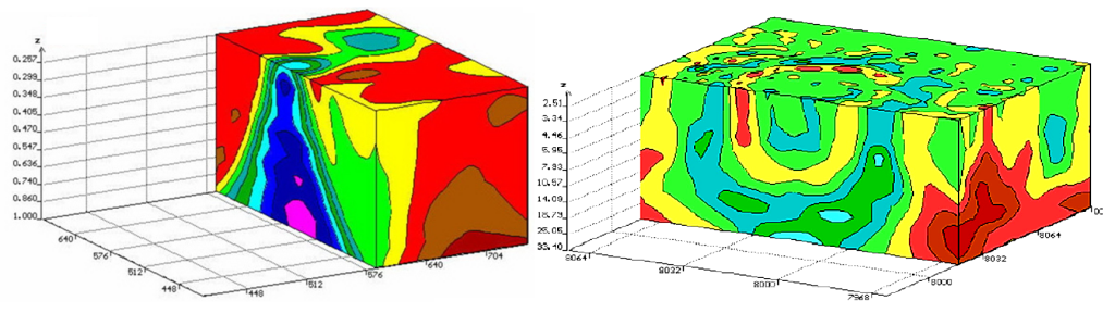 Downward continuation of the Patomsky crater (left) and Popigay impact structure gravity fields (right). (Credit: Demezhko et al., 2011)