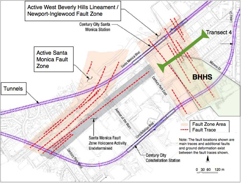 Map released by the Los Angeles metro company at the press conference in 2011. Red lines show suggested active faults and BHHS is the Beverly Hills high school.