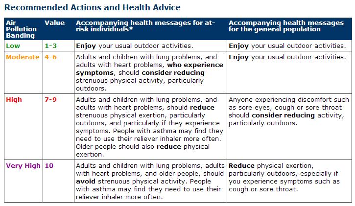 HealthAdvice