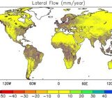 The importance of groundwater for climate models