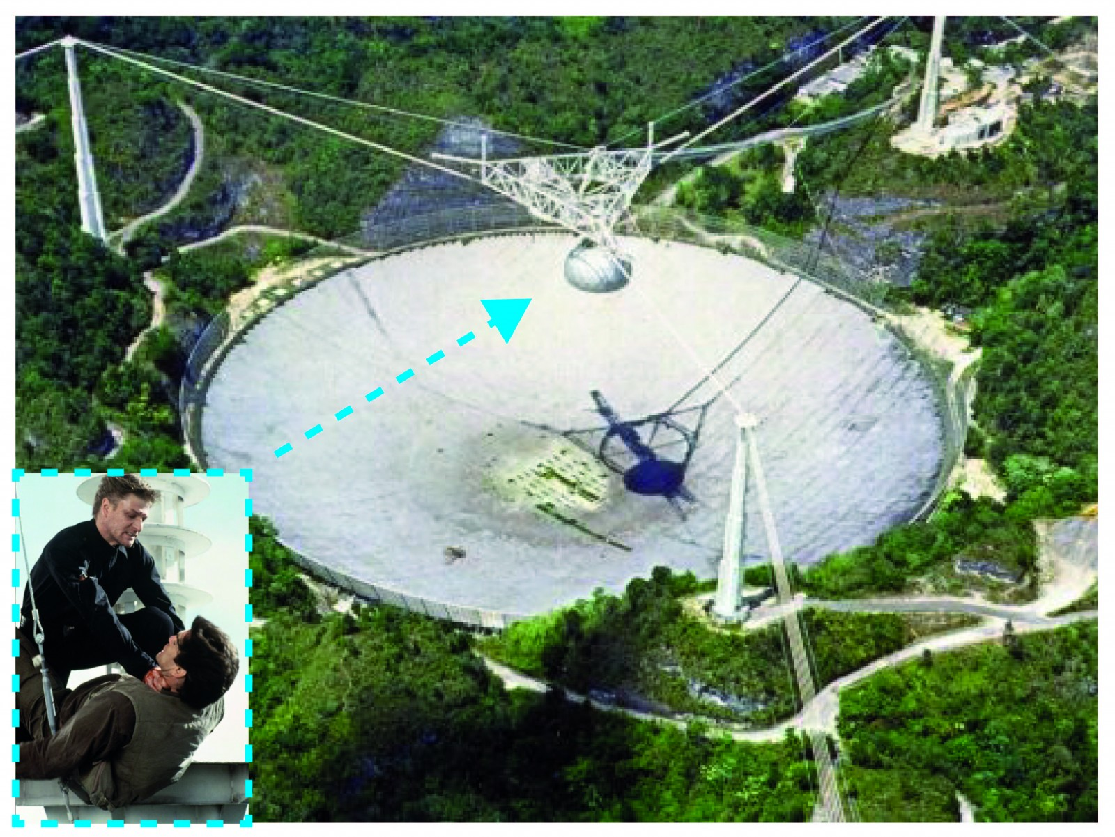more photos 1d075 fab9a ... above the Arecibo Observatory in Puerto Rico that was built just in the  middle of a karst doline (https   i.pinimg.com, http   www.si-puertorico.com ).