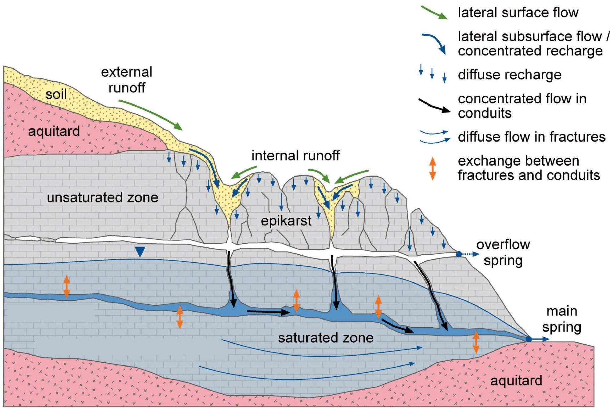 Water Underground | A blog hosted by the European Geosciences Union