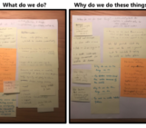 Writing a research vision statement in a pandemic