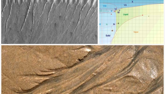 Celestial groundwater – the subsurface plumbing for extraterrestrial life support